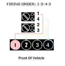 oldsmobile cutlass ciera spark plugs wiring diagram questions ee19917 jpg question about 1996 cutlass ciera