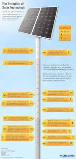 power g solar energy history timeline solar power timeline