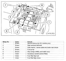 2001 jaguar xj8 air flow throttle body car started fuses relays remove the relay and the key on make sure you have power at pins 1 and 3 of the relay socket in the fuse box also check fuse 7 20 amp