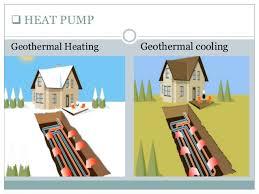 geothermal heat pump. Delighful Pump HEAT PUMP Geothermal Heating Cooling  In Heat Pump D
