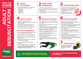 Free Printable First Aid Chart First Aid Poster Download Free Workplace Resources Alsco