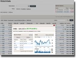 Share Trading Online Trading Westpac Online Investing
