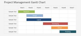 Projectmanagement Com Essential Project Planning Tools For Pms