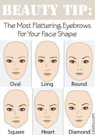 make yourself look pletely diffe and beautiful step 22 these 15 makeup charts will greatly improve your life facts the world s