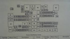 fuse box diagram dodge ram 2500 fuse wiring diagrams online