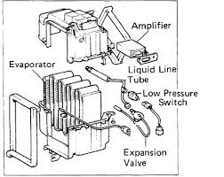 wiring diagram for 1988 ford bronco wiring discover your wiring 91 toyota 4runner wiring diagram