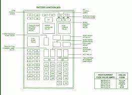 2001 ranger fuse box diode wiring diagrams 2000 ford ranger radio fuse location at 2000 Ford Ranger Fuse Box