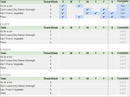 Goal Chart Template Personal Goal Template Bismi Margarethaydon Com