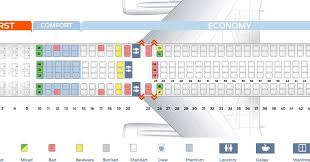 Delta Airlines 767 Seating Chart