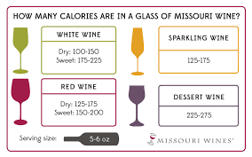 5 Common Wine Myths Mo Wine