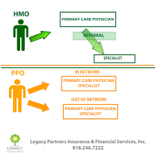 hmo ppo health insurance for more information call us 818 246 7222 healthinsurance