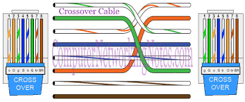 cat5 wiring diagram wiring diagram and hernes standard cat5 wiring diagram auto schematic