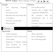 zara marketing strategy writing and editing services the strategic choices zara has made and the competitive levers afforded to it by way of