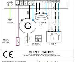 diesel engine starter wiring diagram nice 1997 chevy venture engine diesel engine starter wiring diagram simple wiring diagram diesel alternator top rated yanmar generator