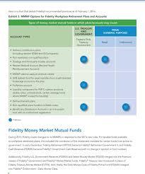 Money Market Reform And Workplace Savings Plans Pdf