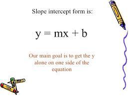 intercept in math 2 slope intercept x intercept math examples