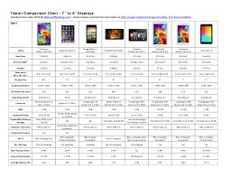 2014 Best Tablet Comparison Chart 7 To 8 Inch Displays
