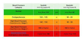 Htn Chart Hypertension Associated Complications Clinical Advisor