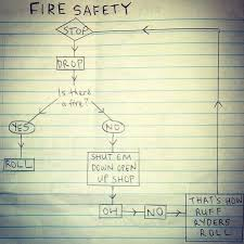 dmxs fire safety flowchart discussion technology