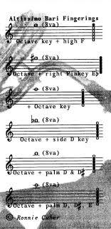 Baritone Altissimo Modern Bari Bass Saxophone