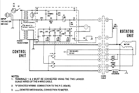 roadstar wiring diagram schematics and wiring diagrams rotator controller