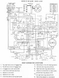 Cool mgf wiring diagram ideas electrical and wiring diagram ideas