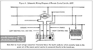 lionel 497 wiring diagram wiring schematics diagram lionel ucs wiring diagram explore wiring diagram on the net u2022 lionel accessory wire diagram lionel 497 wiring diagram