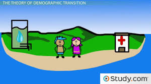 thomas malthus theory of human population growth video lesson the theory of demographic transition overview