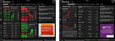 Best Stock Chart App Best Stock Market Apps For Ipad Bloomberg Stocktouch