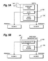 patent us localized audio networks and associated digital patent drawing
