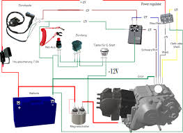 110cc atv wiring on 110cc images free download wiring diagrams Roketa 110cc Atv Wiring Diagram 110cc atv wiring 2 coolster 110cc atv parts 110cc product 110cc atv wiring diagram taotao wiring diagram for 110cc roketa atv