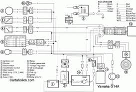 yamaha g16 golf cart wiring diagram wiring diagram and schematic yamaha archives