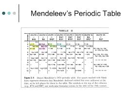 Elements and the Periodic Table - ppt video online download