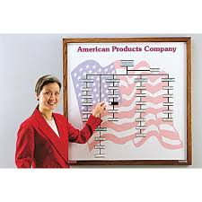 Corporate Organizational Whiteboard Chart Magnetic Concepts