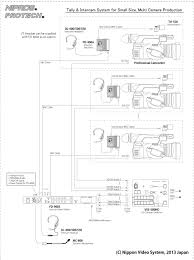 nipros professional video audio tools click for larger chart