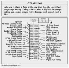 98 ford ranger fuse diagram pleasant 98 ford f150 fuse box diagram 98 ford ranger fuse diagram inspirational 2002 ford explorer manual fuse box • wiring diagrams data