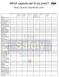 Baby Wrap Comparison Chart Baby Capsule Compatibility Chart Child Safety Solutions