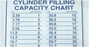 Gas Cylinder Size Chart Welding Gas Tanks Sizes Constatic Co