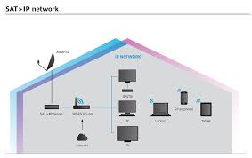 wifi wiring diagram on wifi images free download images wiring Wiring Diagram For In Car Dvd Player wifi wiring diagram on power wiring diagram network data wiring diagram dvd wiring diagram filtrete wifi thermostat wiring diagram apple wiring diagram car wiring diagram for in car dvd player