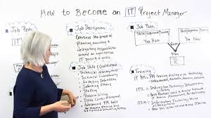 Project Manager Job Description How To Become An It Project Manager Project Management Training