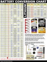 Cr2032 Battery Cross Reference Chart 71 Interpretive Renata 371 Equivalent