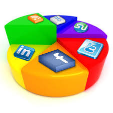 Social Media Pie Chart 2014 Social Media Pie Chart 300 Socioboard Blog