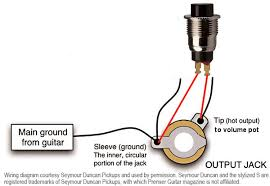 in)famous stratocaster kill switch, part ii Normally Open Momentary Switch Diagram the (in)famous stratocaster kill switch, part ii Normally Open Momentary Key Switch