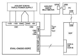 dcs wiring diagram wiring diagram pioneer mvh xui wiring image 2012 Ford Focus Wiring Diagram Pdf dcs panel wiring diagram pdf dcs image wiring diagram dcs block diagram the wiring diagram on 2012 ford focus wiring diagram pdf
