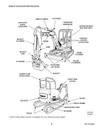 bobcat 435 electrical diagram wiring diagram list bobcat 435 electrical diagram wiring diagram paper bobcat 435 compact excavator service repair manual s n aacb11001