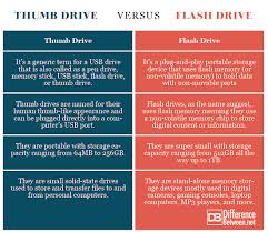 Difference Between Thumb Drive And Flash Drive Difference