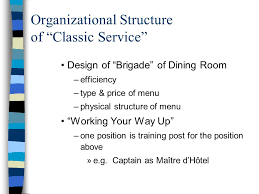Dining Room Organization And Personnel Ppt Download
