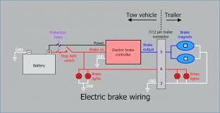31 unique 7 pin trailer wiring diagram electric brakes slavuta rd pj trailer brake wiring diagram 7 pin trailer wiring diagram electric brakes fresh pj trailer wiring diagram car 6 way plug