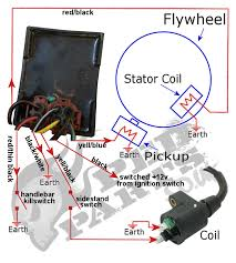 pin ac cdi wiring diagram wiring diagram and hernes 6 pin cdi box wiring diagram and hernes
