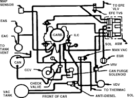does anyone have vacuum line diagram for 88 monte carlo ls